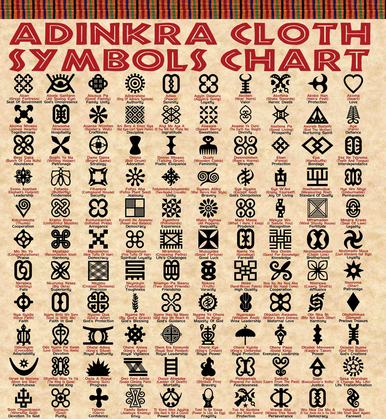 Adinkra Symbol: Mate Masie Translation: I consider and keep what I learn Proverbial meaning.