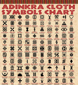 adinkra cloth symbols